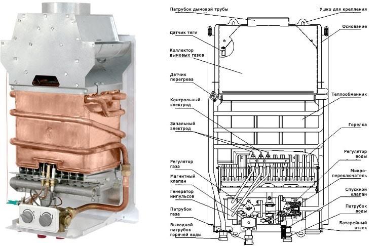 Инструкция По Эксплуатации Газовой Колонки Oasis