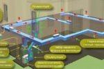 Преимущества и недостатки воздушного отопления